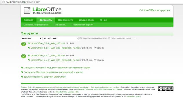 программа для редактирования PDF файлов LibreOffice