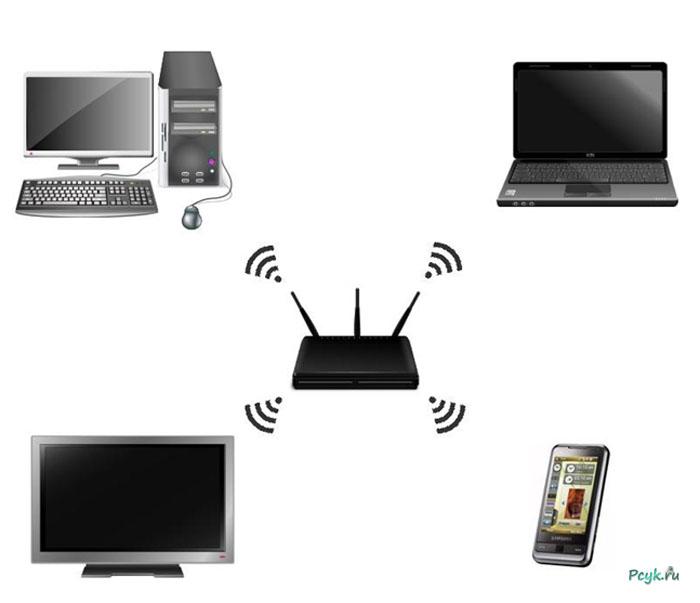 Сегодня все чаще используются беспроводные маршрутизаторы