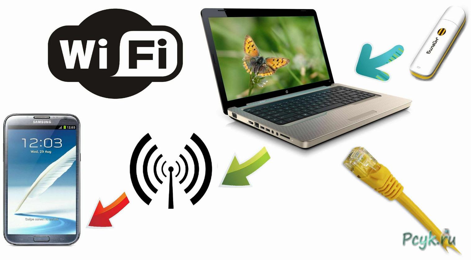 Wi-Fi с ноутбука