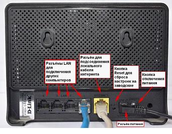 Подключение на компьютер интернета ростелеком начинается с осмотра задней панели маршрутизатора