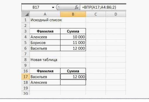 После нажатия «ОК» выполнится перенос данных из первой таблицы во вторую