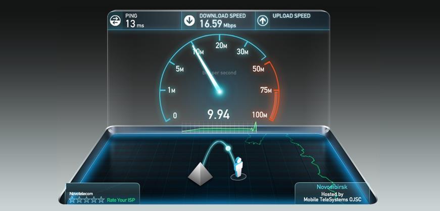 скорость интернета программа скачать бесплатно в виде спидометра