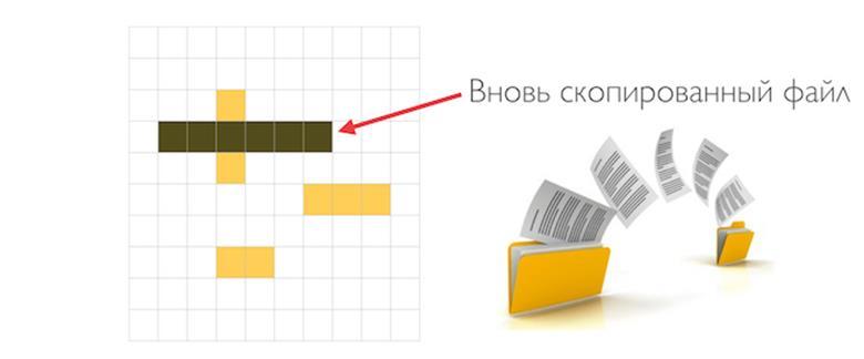 Как происходит процесс перезаписи на диске