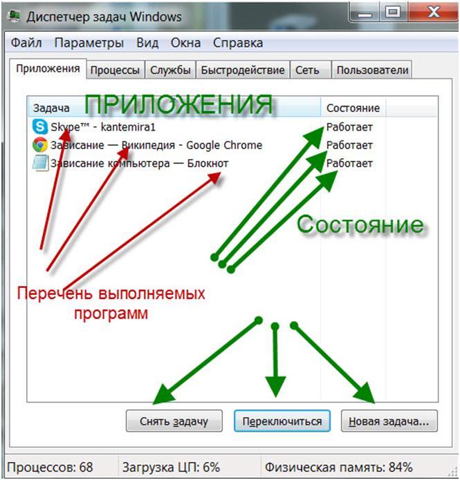 Как видите ускорить интернет в windowsxp, 8, 7, или 10 версии не так уж и сложно