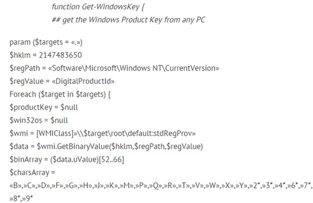 Данные реестра Windows